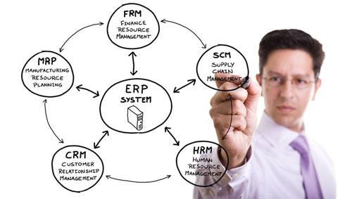 中小企业设计ERP系统需注意五个方面