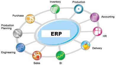 服装ERP系统