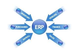 ERP系统集成管理主要的三个方面