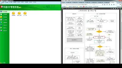 【华遨软件】服装ERP系统 - ERP数据流程