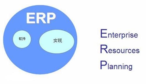 ERP实施应用后的实际管理措施