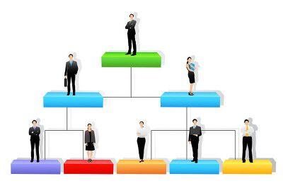 从组织维度建立指标体系对ERP系统效益进行评估