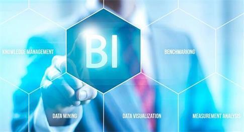 商业智能BI与ERP的结合,提高信息获知能力及掌控精度