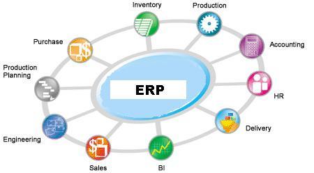切忌急于求成,ERP实施成功必须做好充分的准备工作