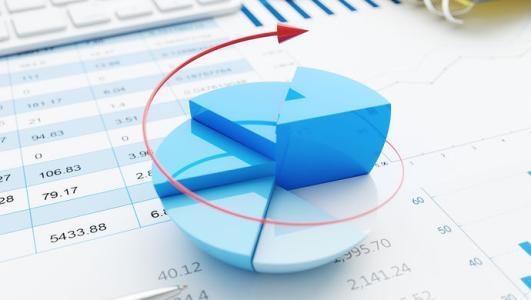 外贸服装企业别再与那20%的客户纠缠在价格的泥潭中了