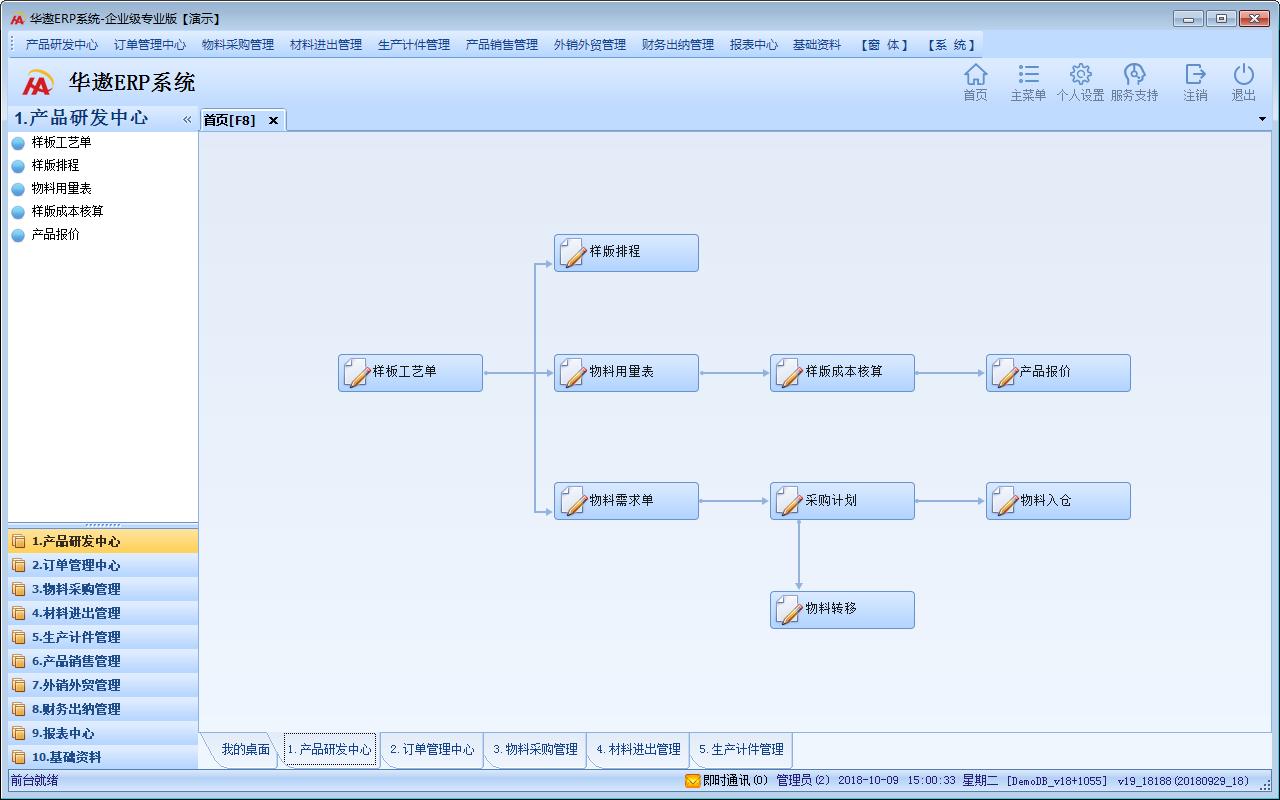 ERP智能管理模块化设计的好处