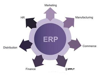 ERP系统可以帮企业节省哪些开支