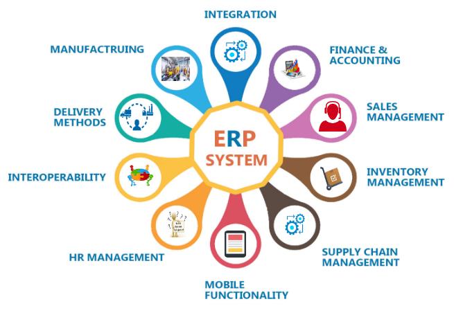 明确好ERP项目范围最重要的工作之一