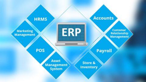 整理现有业务流程和在用管理软件的清单