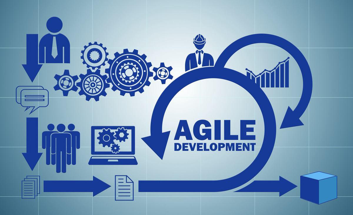 服装公司的ERP系统运行维护过程分为三个阶段