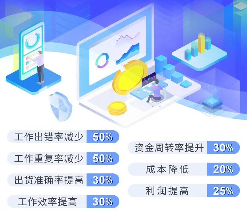 梦婷服饰携手华遨快反ERP实现业务环节便捷化运作